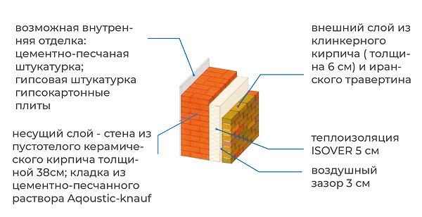 САЙТ_Монтажная область 1.jpg