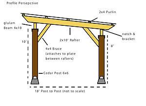 Zipper Canopy Profile 1.jpg