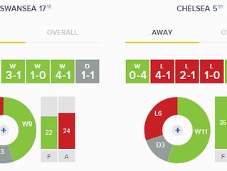Chelsea vs Swansea Stats