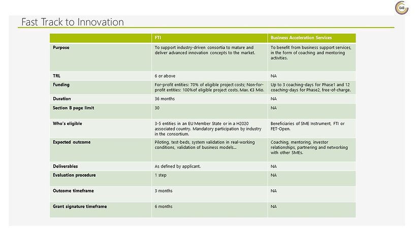 E4B_Fast Track to Innovation.jpg