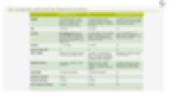 20200106_slides project management, SME