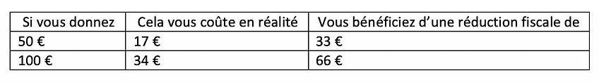 Tableau_de_réductions.png