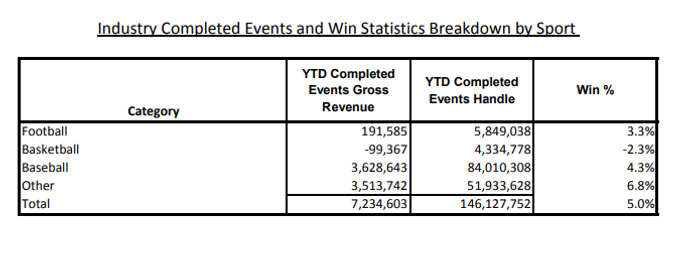 August NJ sports betting stats.png