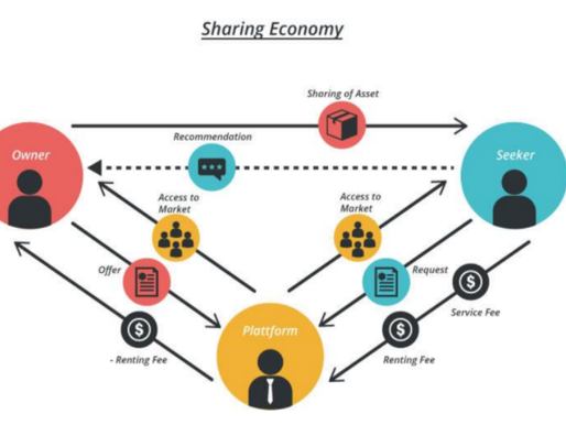 Illegal movie streaming as a form of sharing economy and collaborative consumption - paper by Split