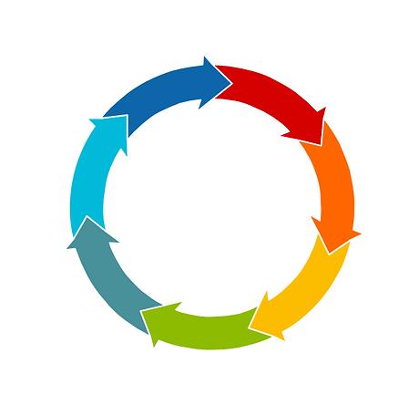 Circle-diagram.png