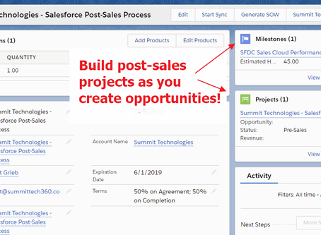 After the sale: Salesforce for post-sale processes