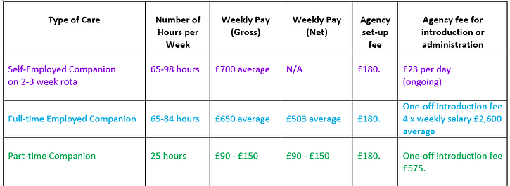 Pay Guide Chart.png