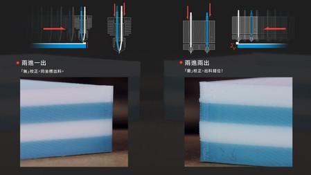 PING 3D Printer 兩進一出與兩進兩出噴嘴差異比較