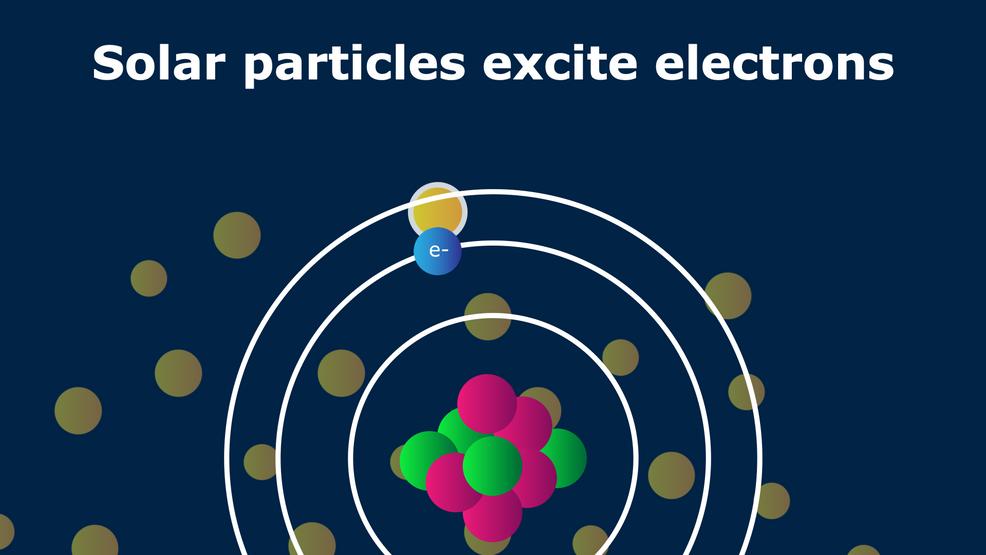 nl-particles.png