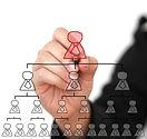 Business hand write Organization Chart i