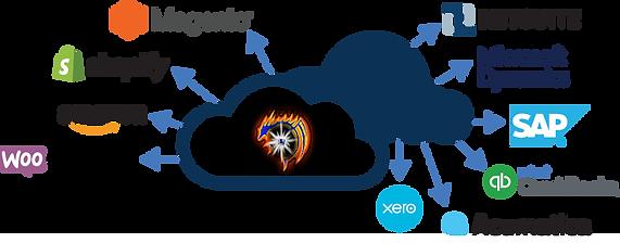 ERPIntegration-icon.png