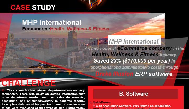 MHP INTERNATIONAL