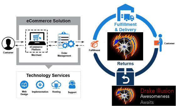 eCommerce-Solution.png