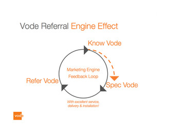 Vode reference engine