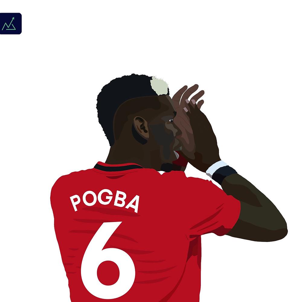The Index Gurus - Paul Pogba