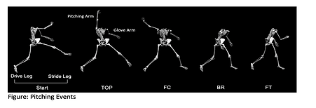 Downs Kinematic Differences.png