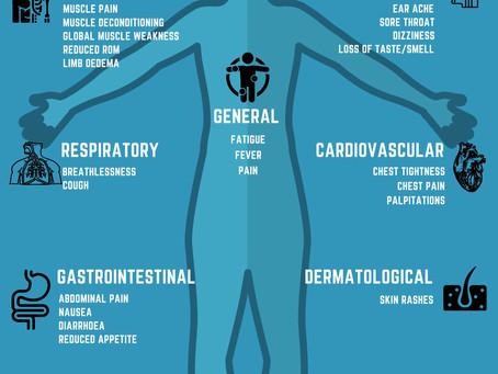Long Covid Symptoms