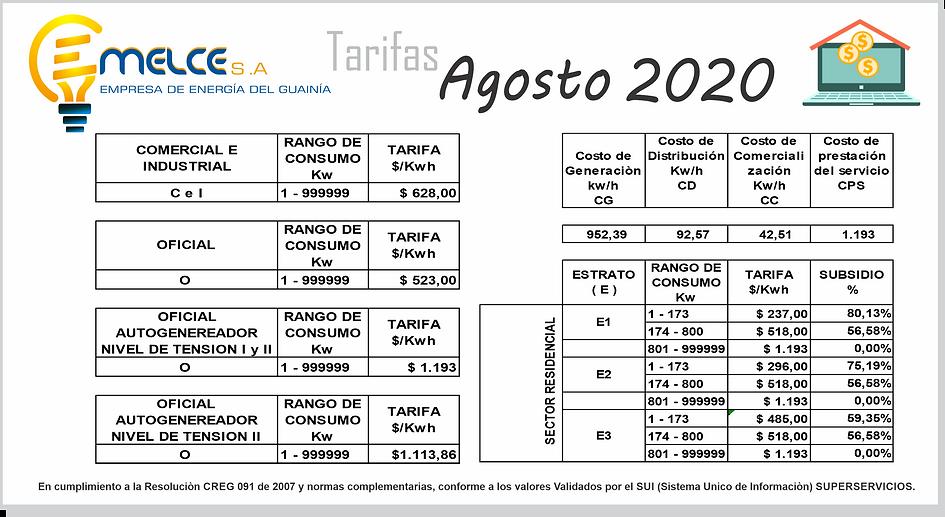 tarifas 2020.png