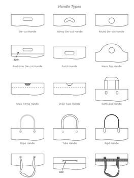 Types of Bag Handles