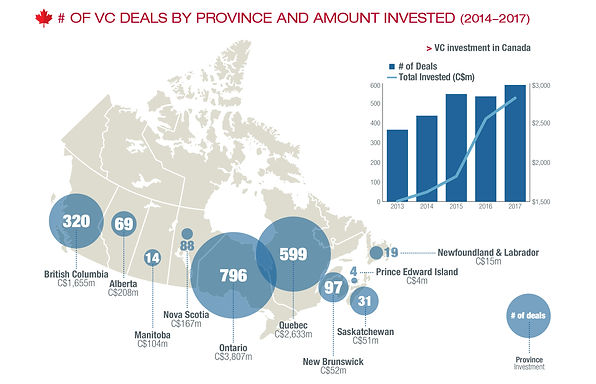 VP-2018-08-Canada-Growth-QA-graphic.jpg
