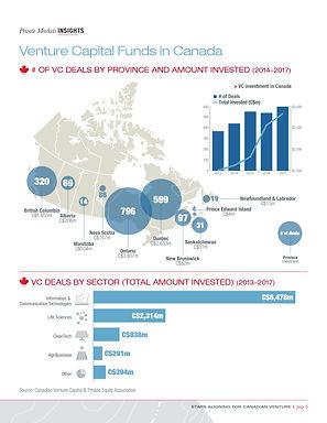 VP-2018-08-Canada-Growth-QA-6.jpg