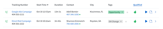Call-tracking-campaigns-1024x186.png