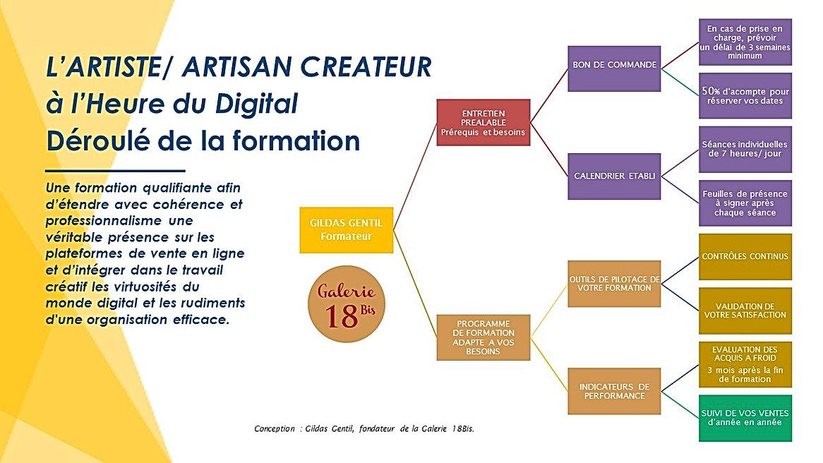 Déroulé_-FORMATION_L'ARTISTE_ARTISAN_CRE