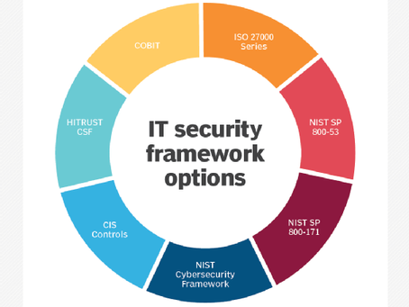 What is the best security framework for my organisation?