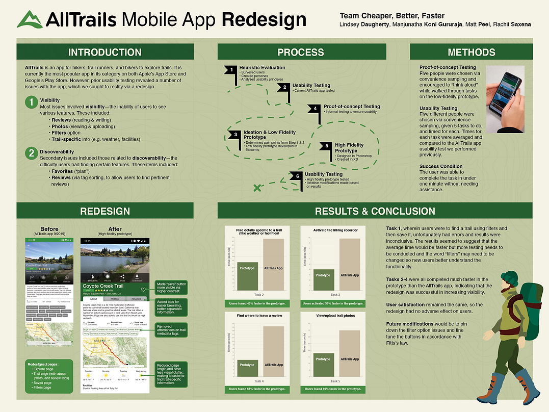 Alltrails: Mobile App Redesign, ISE-217 Conference Poster