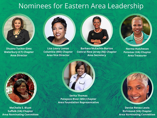 Nominees for EA Leadership.png