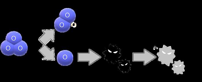 オゾン総合 (1).png