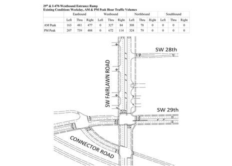 Wheatfield Traffic Study