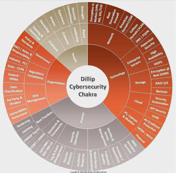 Dillip_Chakra_20200927_8.5x11_crop.jpg