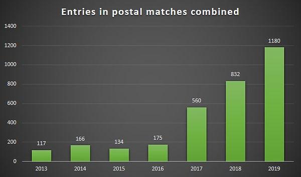 Graph entries.jpg