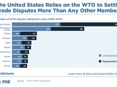 Trade Sanctions under the WTO Regime- Understanding Article 22 of the Dispute Settlement Agreement