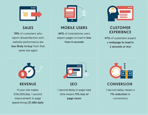 SEO Conversions Small Business