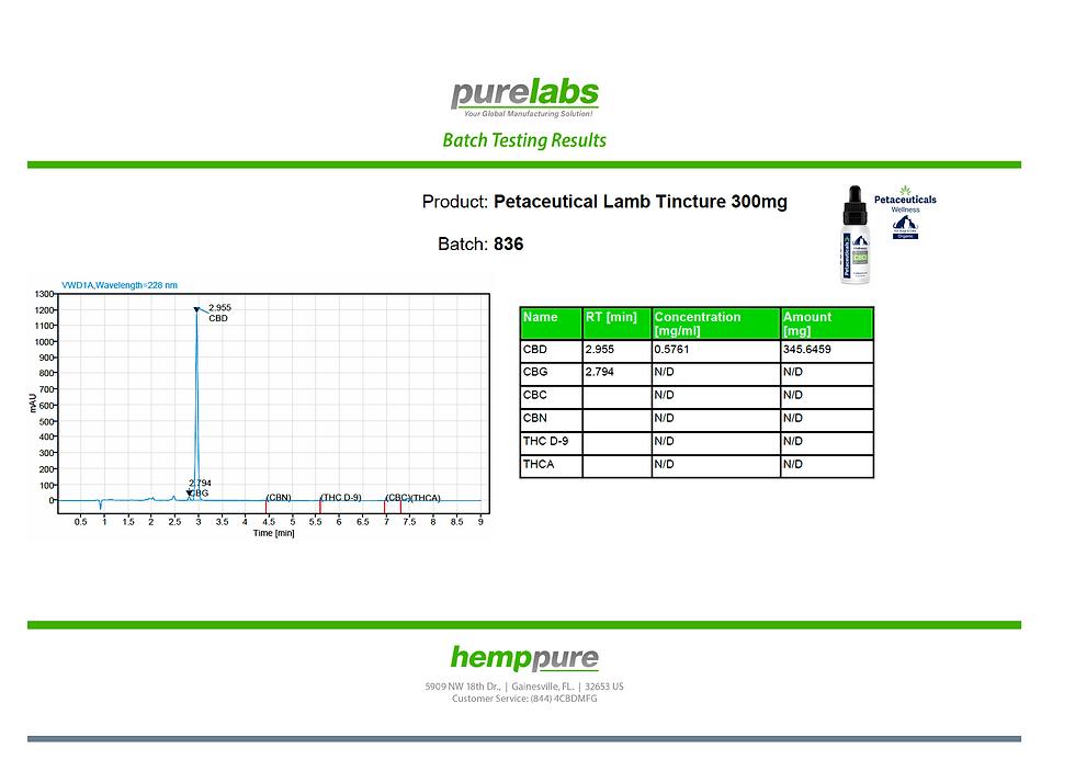 Petaceutical Lamb 300mg.png