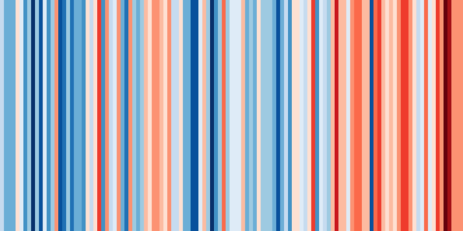 Climate Stripes BC.png