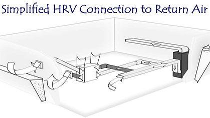 simplified-HRV.jpg