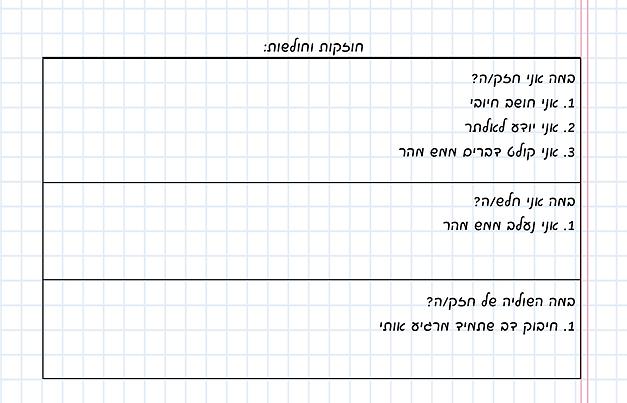 חוזקות וחולשות - דוגמא.png