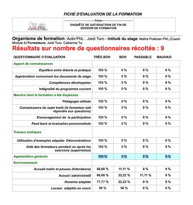 Evaluation M. Prat 2019.png