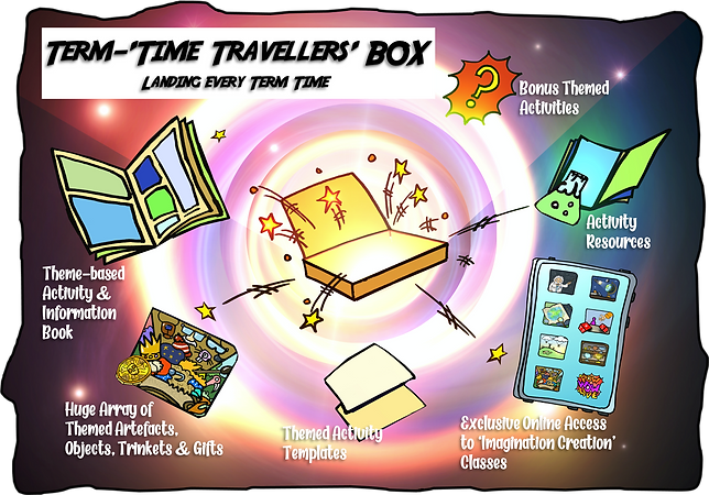 Time Machine Box.png