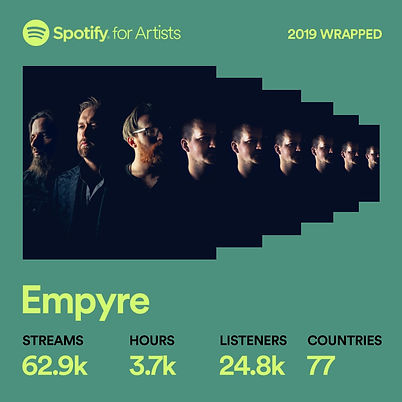 Empyre's year in review on Spotify