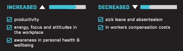 Scan benefits