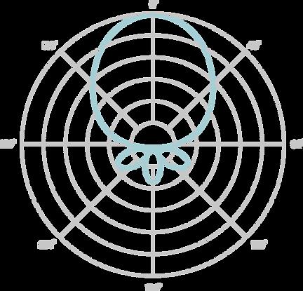 Lauten Audio LS-308 Polar Pattern