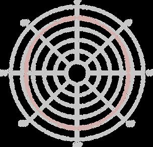 Lauten Audio Eden, Polar Plot Omnidirectional