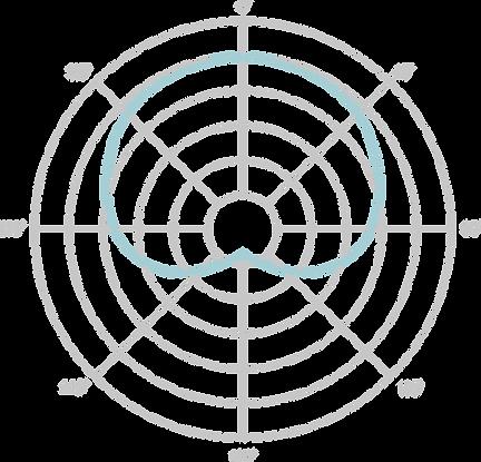 Lauten Audio LA-220 Polar Pattern