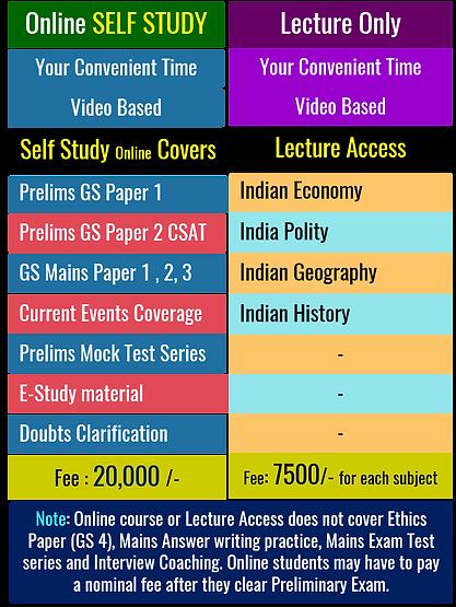 IAS academy for UPSC preparation