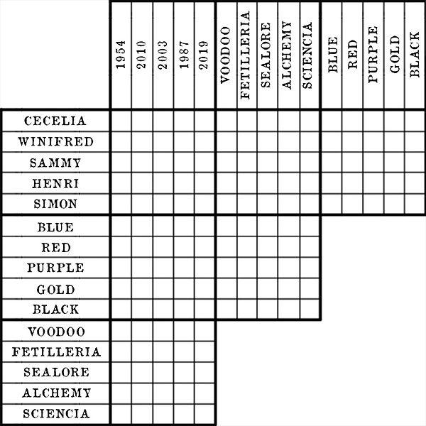 Blank saintsbone logic grid bb.jpg