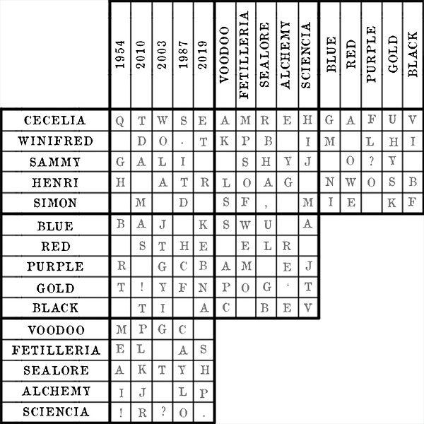 Letter saintsbone logic grid bb.jpg